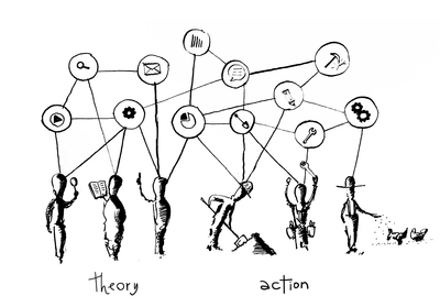 Theory to practice 2